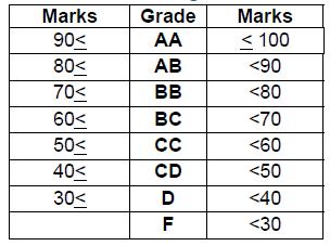 absolute-grade-system